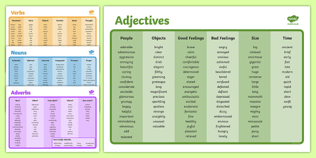 T L 4358 Adjective Adverb and Verb Mat Pack ver 3